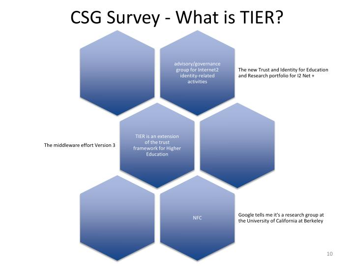 CSG Survey - What