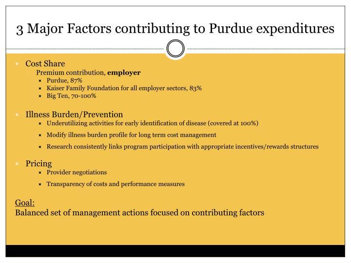 3 Major Factors contributing to Purdue expenditures