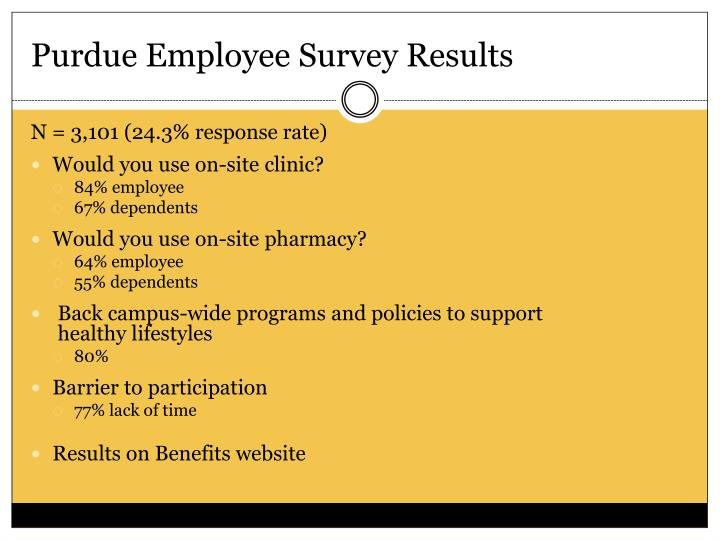 Purdue Employee Survey Results