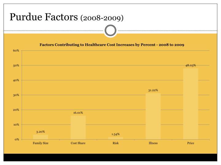 Purdue Factors