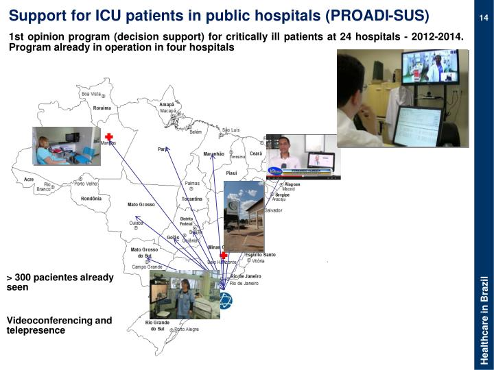 Support for ICU patients in public hospitals (PROADI-SUS)