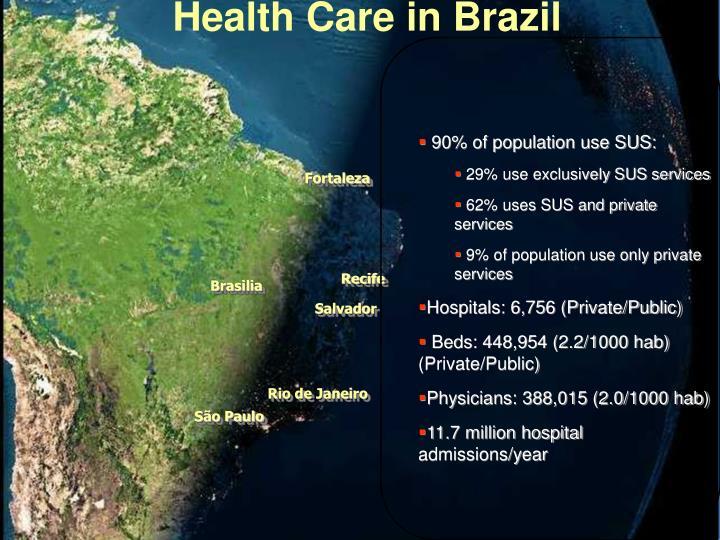 Health Care in Brazil
