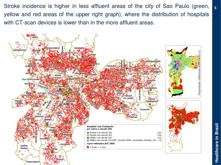 Stroke incidence is higher in less affluent areas of the city of Sao Paulo (green, yellow and red areas of the upper right graph), where the distribution of hospitals with CT-scan devices is lower than in the more affluent areas.