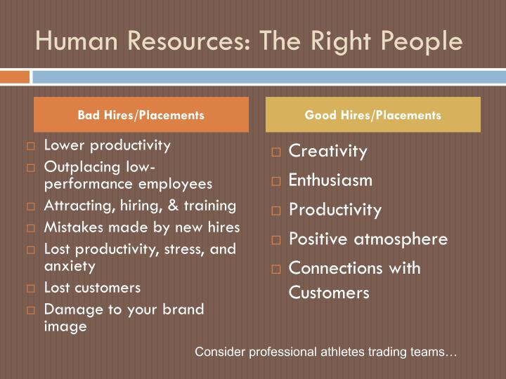 Human Resources: The Right People