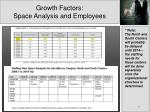 growth factors space analysis and employees