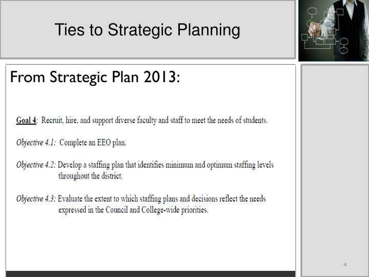Ties to Strategic Planning