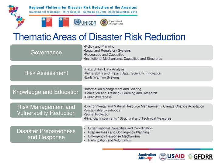 Thematic Areas of Disaster Risk Reduction