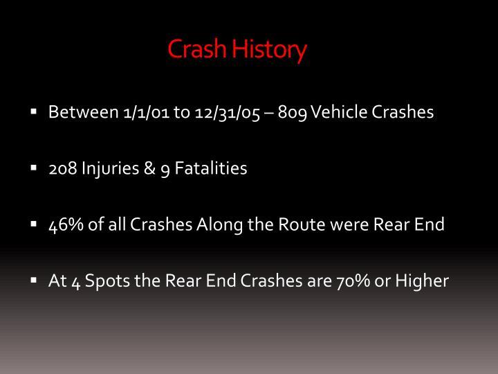 Crash History