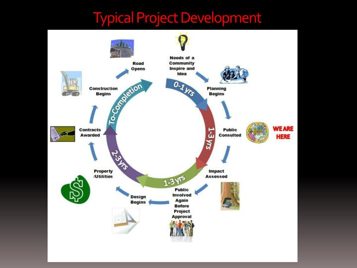 Typical Project Development