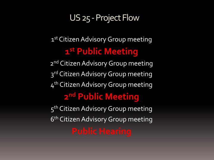 US 25 - Project Flow