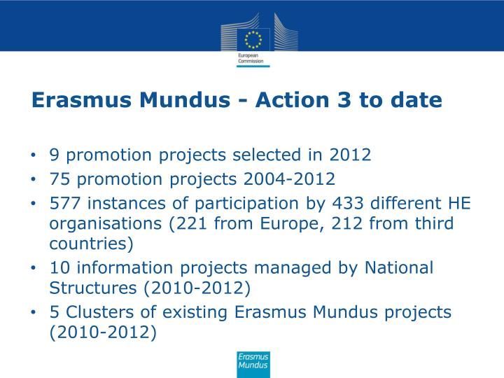 Erasmus Mundus - Action 3 to date