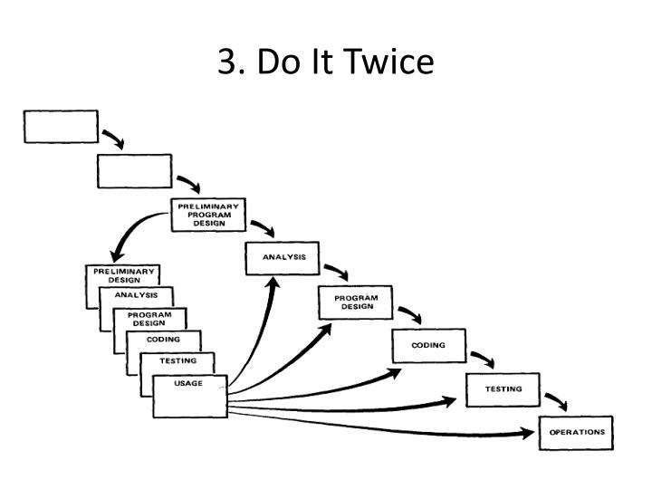 3. Do It Twice