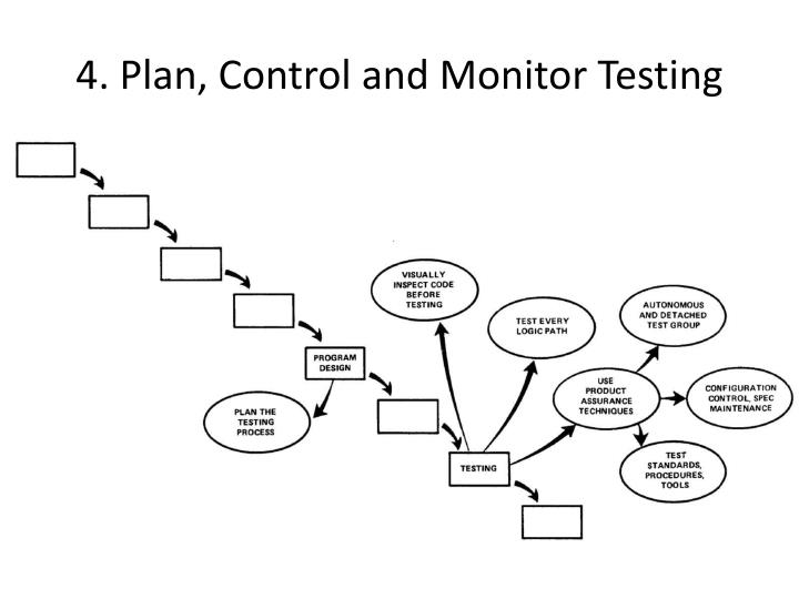 4. Plan, Control and Monitor Testing