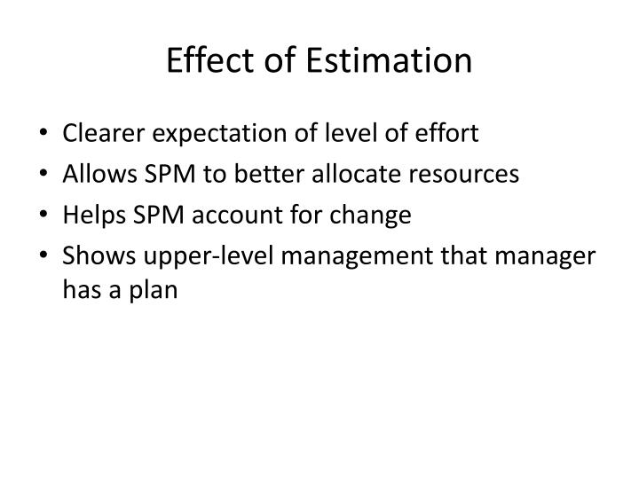 Effect of Estimation