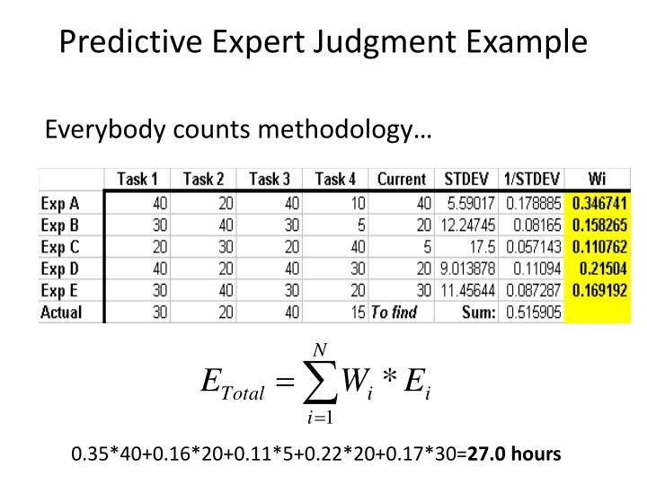 Predictive Expert Judgment Example
