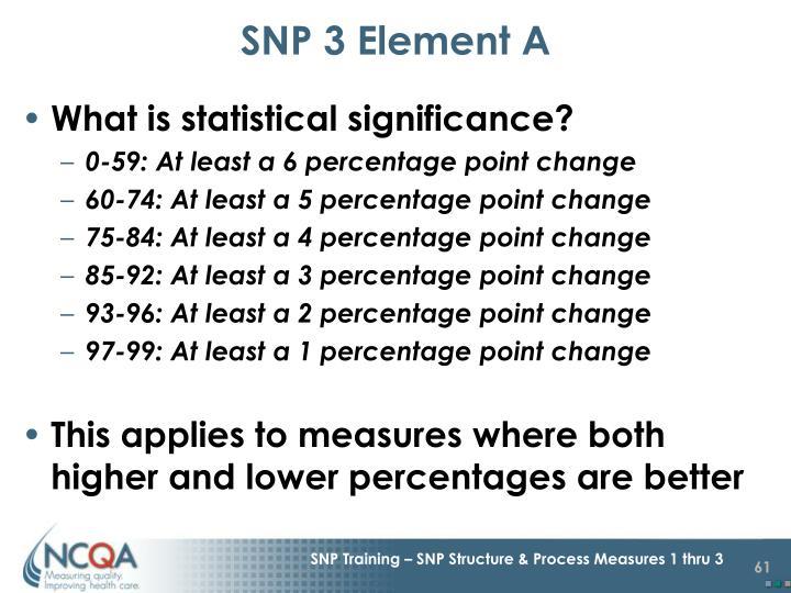SNP 3 Element A