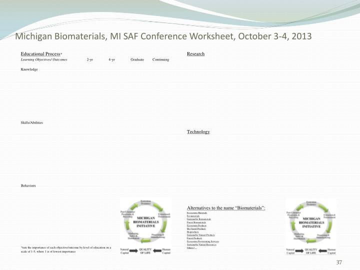 Michigan Biomaterials, MI SAF Conference Worksheet, October 3-4, 2013