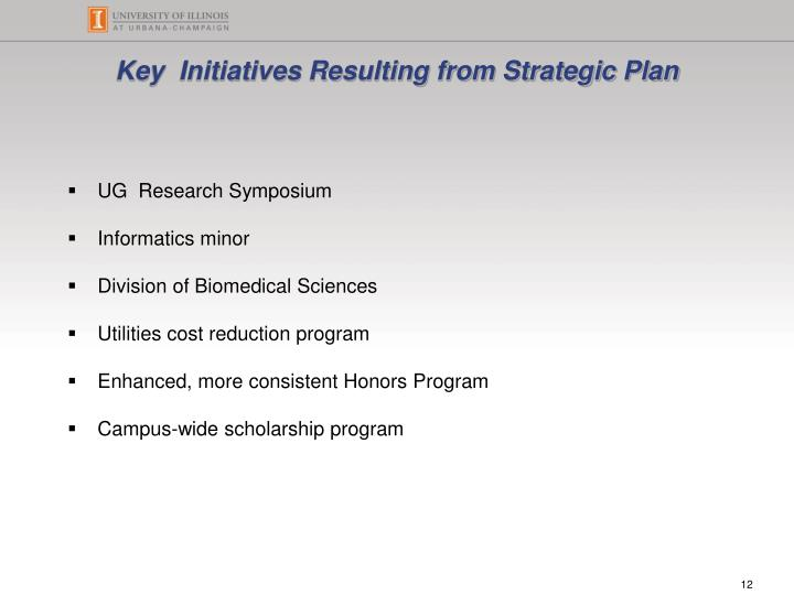 Key  Initiatives Resulting from Strategic Plan