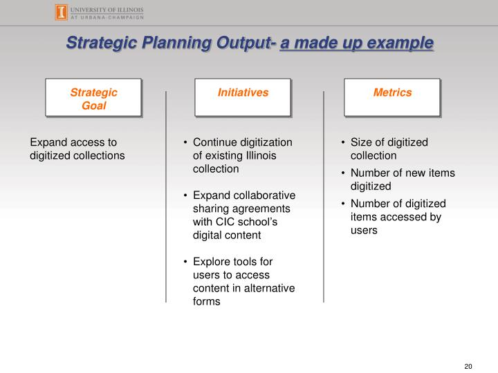 Strategic Planning Output-