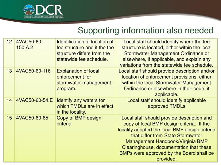 Supporting information also needed