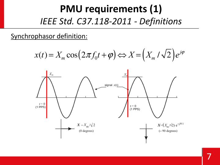 Ppt advanced phasor measurement units for the real time for Ieee definition