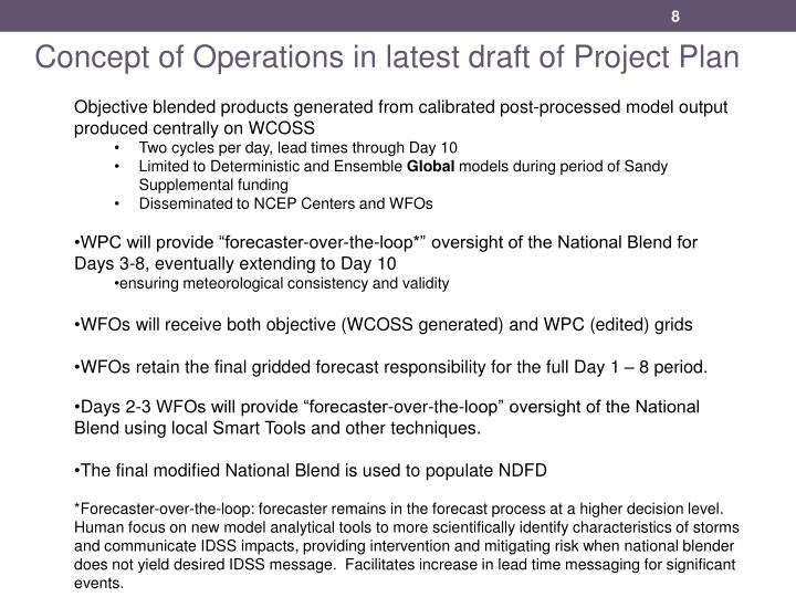 Concept of Operations in latest draft of Project Plan