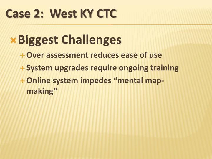 Biggest Challenges