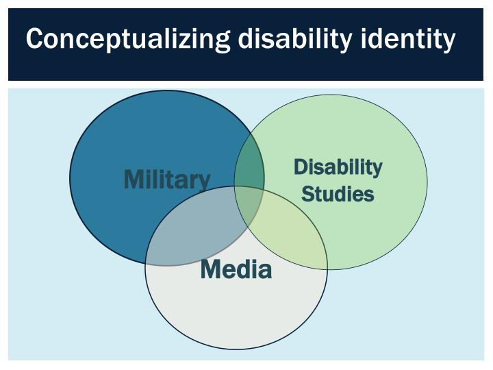 Conceptualizing disability identity