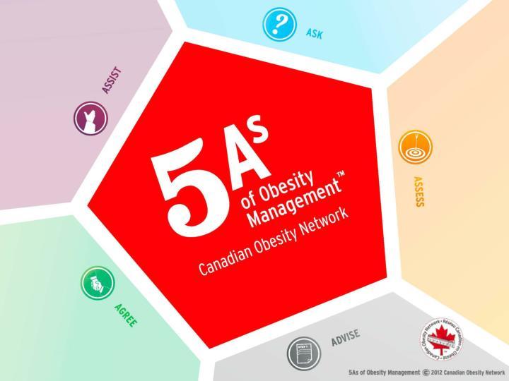 5As Framework for