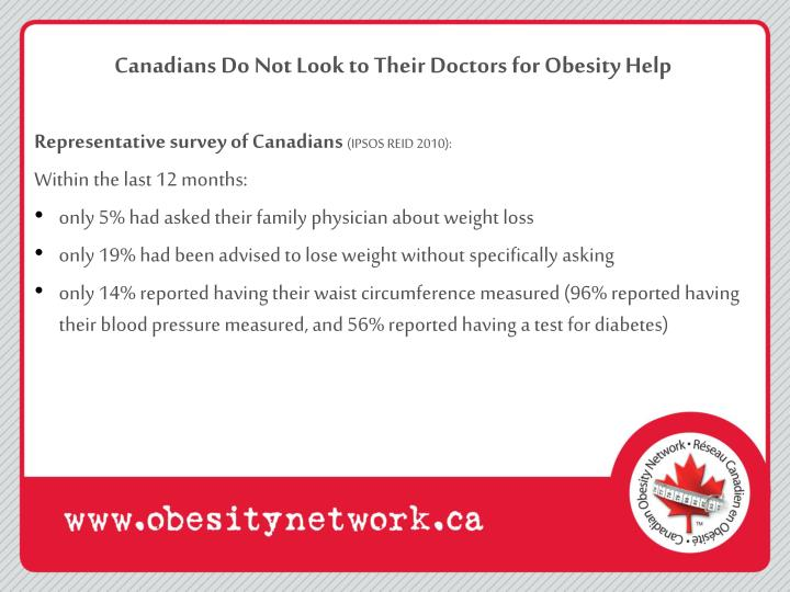 Canadians Do Not Look to Their Doctors for Obesity Help