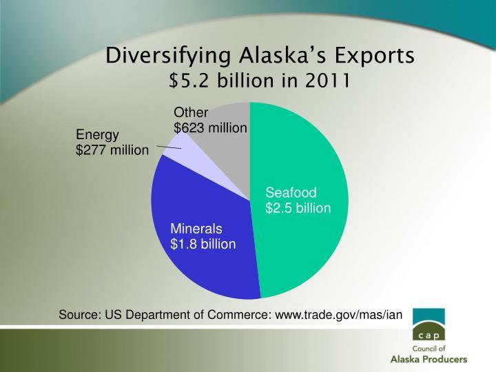 Diversifying Alaska's Exports