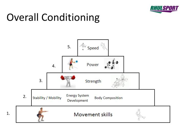 Overall Conditioning