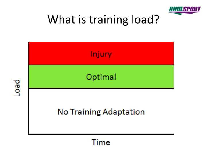 What is training load?