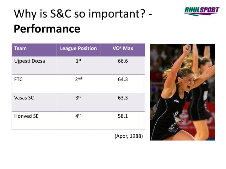 Why is S&C so important? -