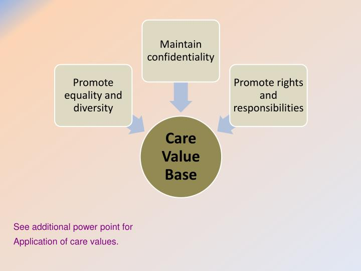 concepts of equality diversity and rights in health and social care essay Btec extended diploma health and social care unit 2: equality, diversity and rights in health and social care p1, p2, p3, m1- concepts and discriminatory and anti.