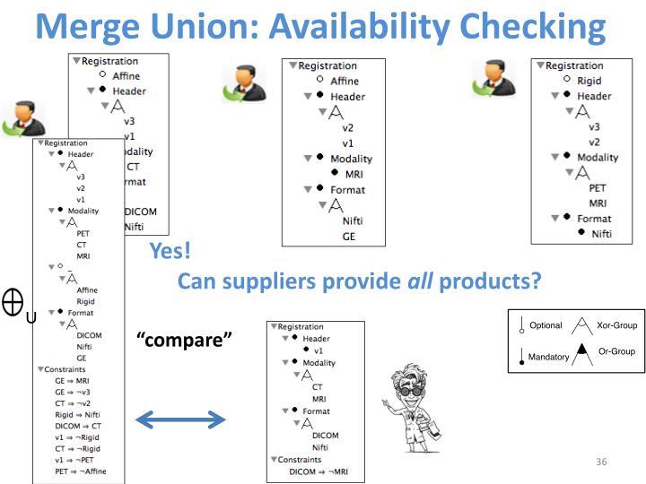 Merge Union: Availability Checking