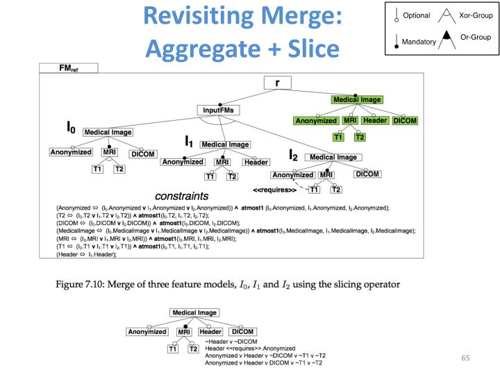 Revisiting Merge: