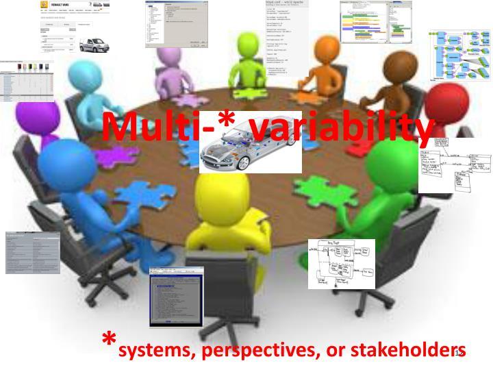 Multi-* variability