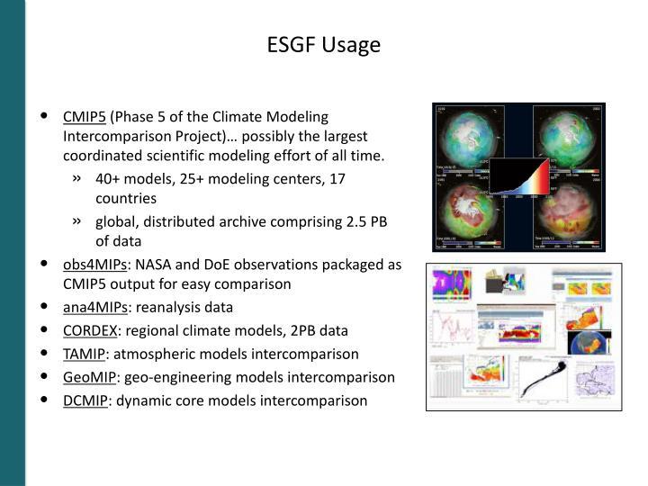 ESGF Usage