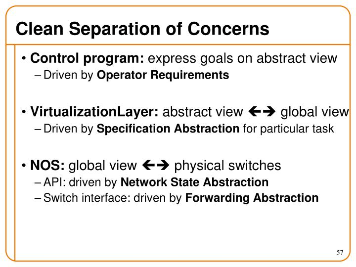 Clean Separation of Concerns
