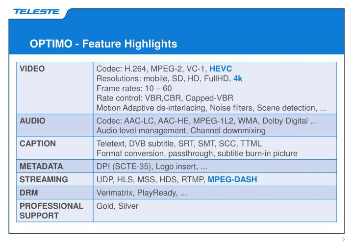 OPTIMO - Feature Highlights