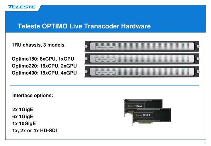 Teleste OPTIMO Live Transcoder Hardware
