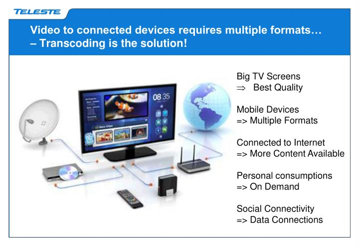 Video to c onnected devices requires multiple formats transcoding is the solution