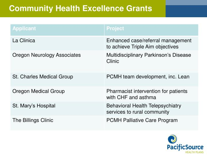 Community Health Excellence Grants