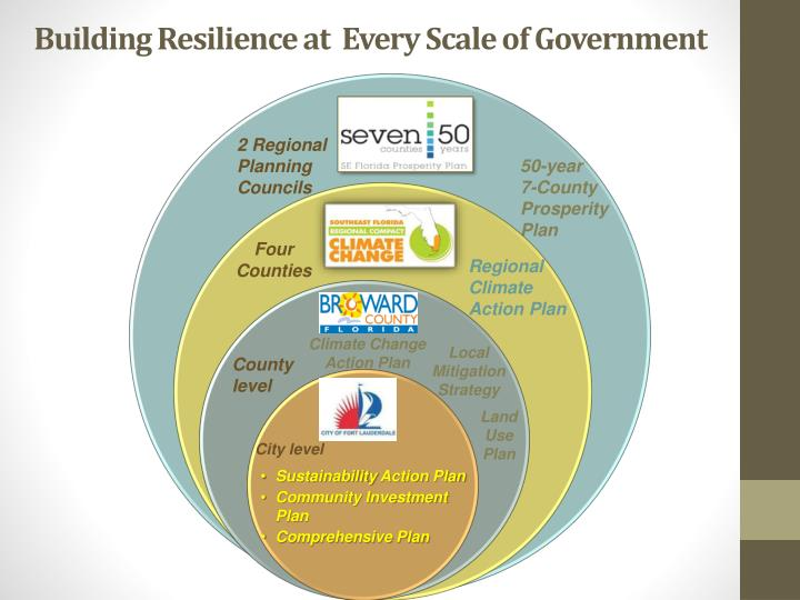Building Resilience at  Every Scale of Government
