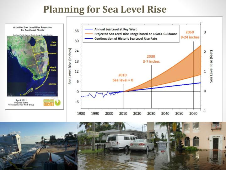 Planning for Sea Level Rise
