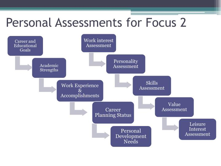Personal Assessments for Focus 2
