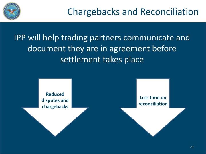 Chargebacks and Reconciliation