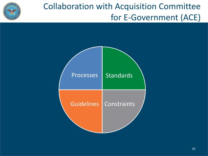 Collaboration with Acquisition Committee for E-Government (ACE)