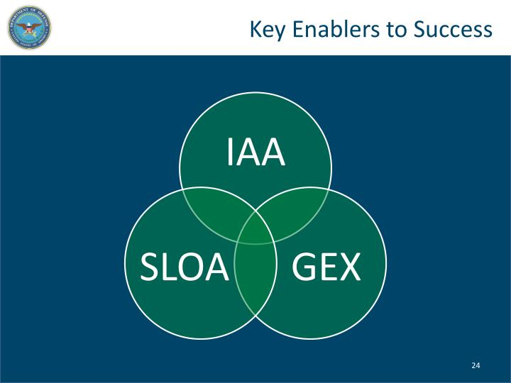 Key Enablers to Success